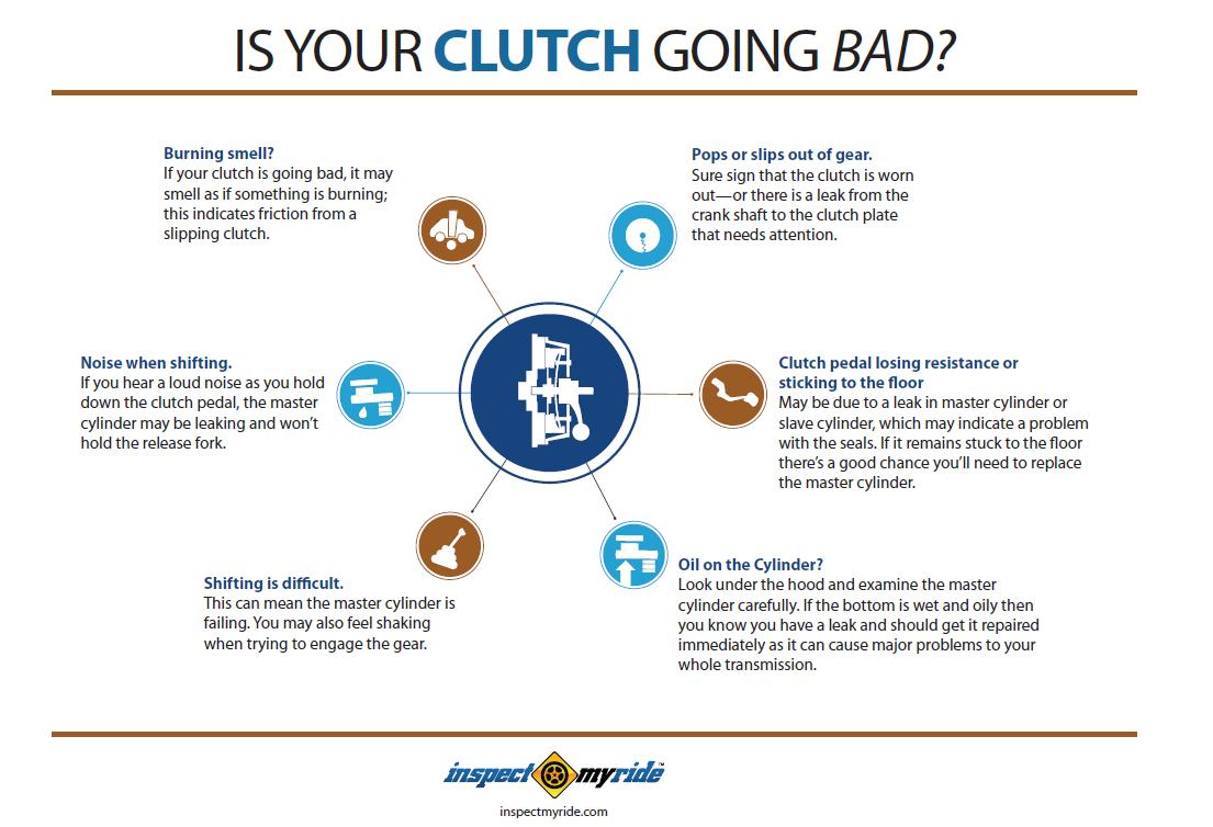 How Do You Know When Your Transmission Is Going Out >> How to Tell If a Car Has Clutch Problems (Infographic ...